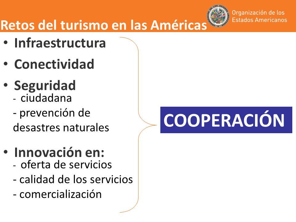 Retos del turismo en las Américas Infraestructura Conectividad Seguridad Innovación en: COOPERACIÓN - oferta de servicios - calidad de los servicios -