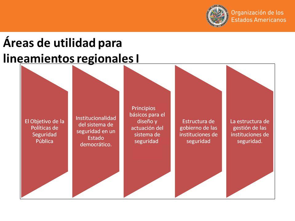 Áreas de utilidad para lineamientos regionales I
