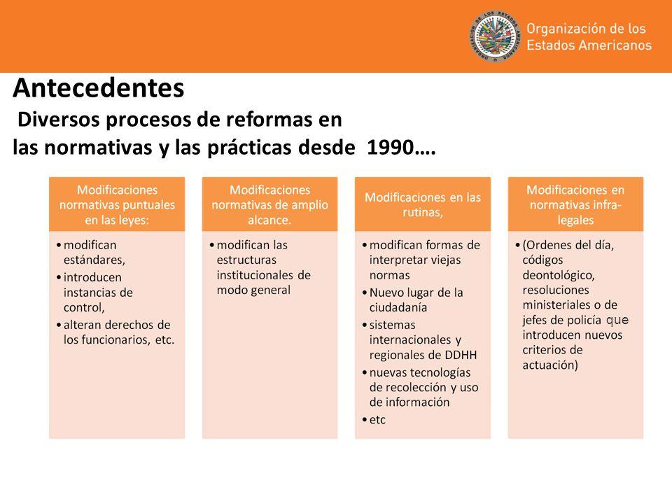 Antecedentes Diversos procesos de reformas en las normativas y las prácticas desde 1990…. que