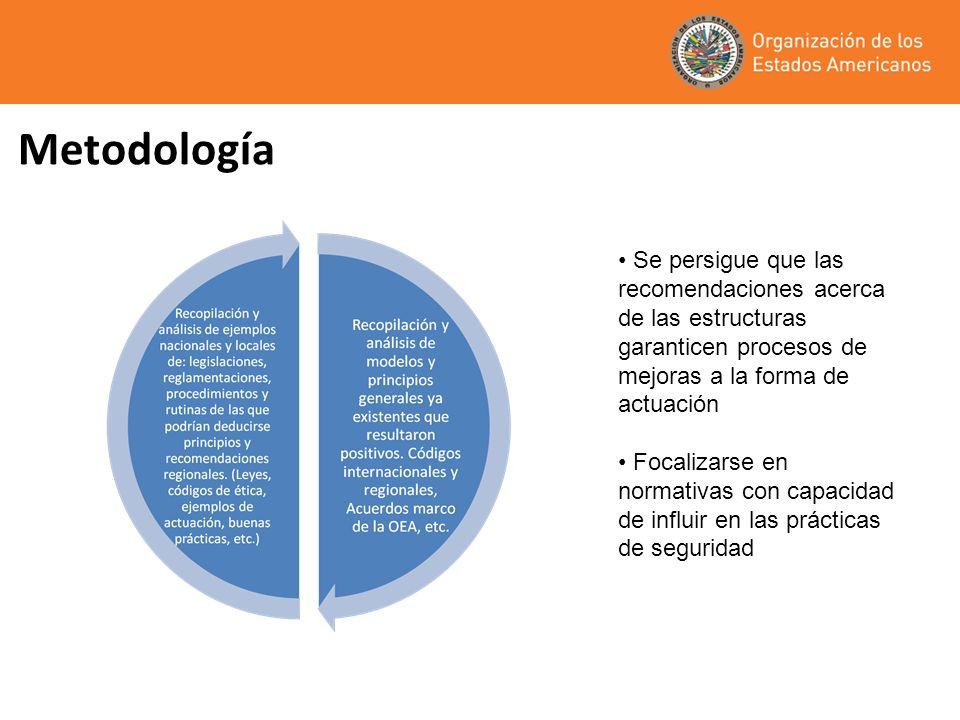 Metodología Se persigue que las recomendaciones acerca de las estructuras garanticen procesos de mejoras a la forma de actuación Focalizarse en normativas con capacidad de influir en las prácticas de seguridad