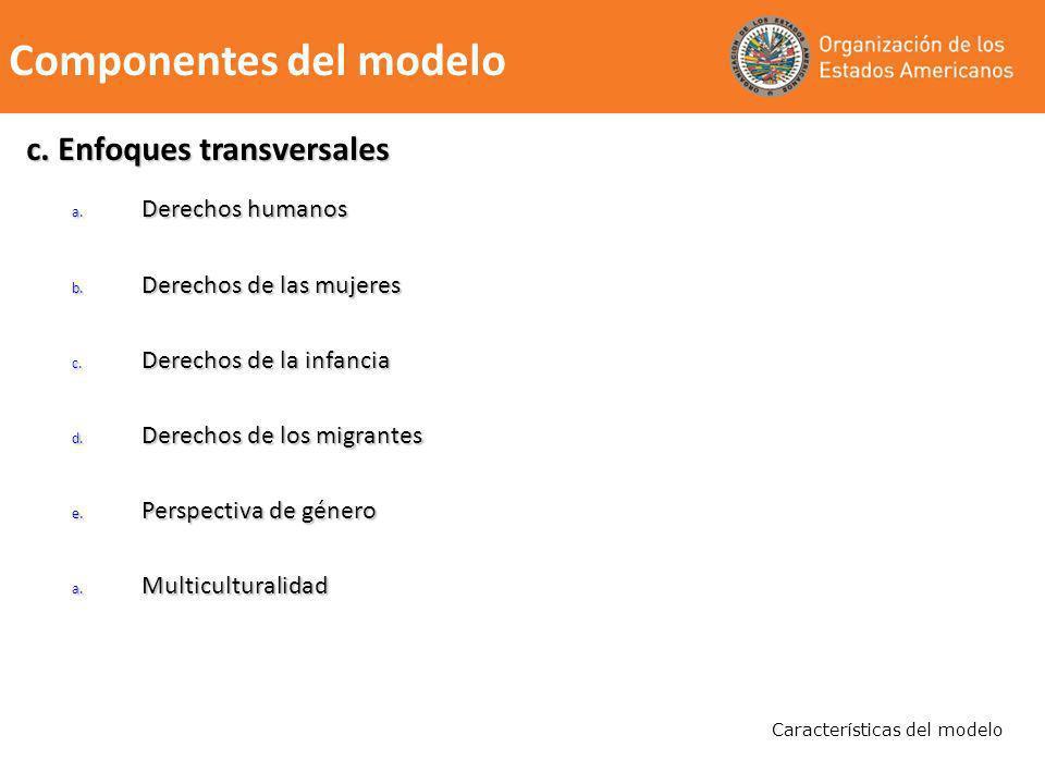 Características del modelo a. Derechos humanos b. Derechos de las mujeres c. Derechos de la infancia d. Derechos de los migrantes e. Perspectiva de gé