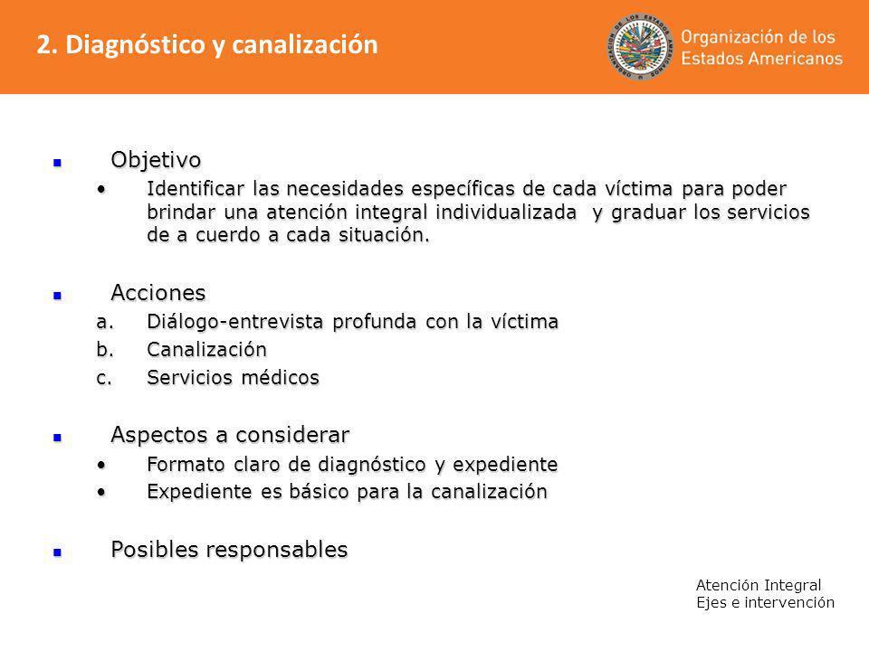 2. Diagnóstico y canalización Atención Integral Ejes e intervención Objetivo Objetivo Identificar las necesidades específicas de cada víctima para pod