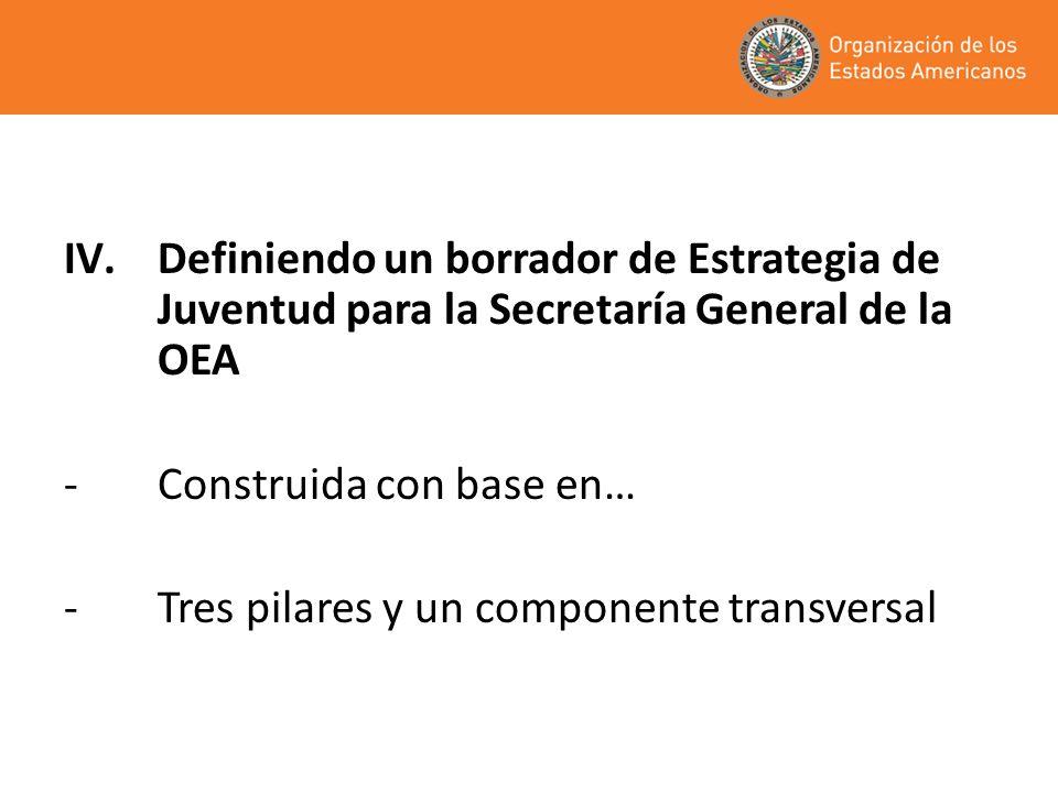 IV.Definiendo un borrador de Estrategia de Juventud para la Secretaría General de la OEA -Construida con base en… -Tres pilares y un componente transv