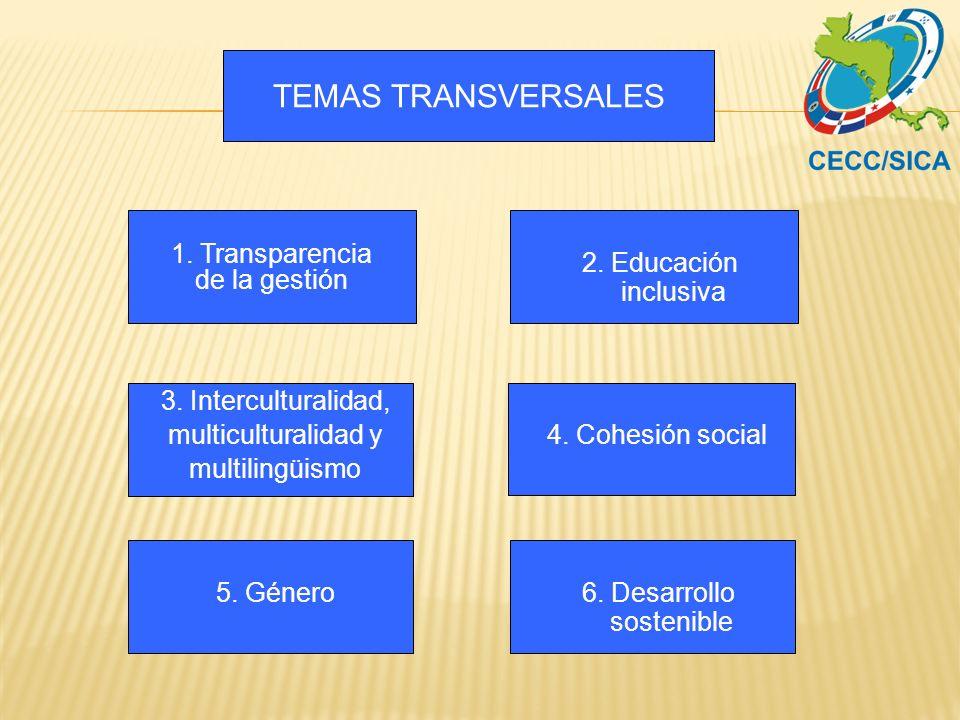 TEMAS TRANSVERSALES 2. Educación inclusiva 3. Interculturalidad, multiculturalidad y multilingüismo 4. Cohesión social 5. Género6. Desarrollo sostenib