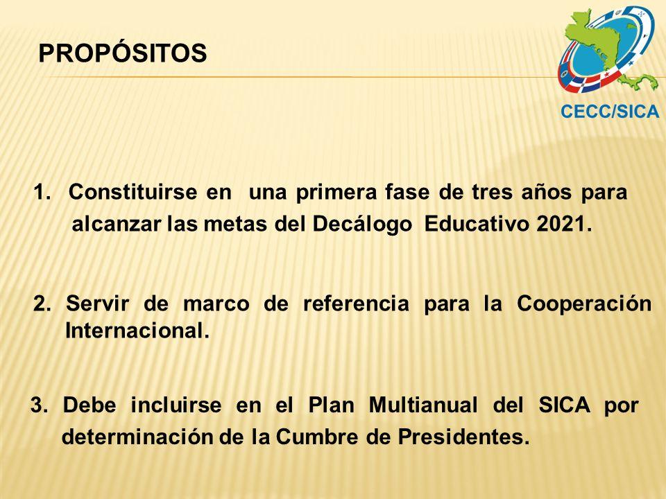 3. Debe incluirse en el Plan Multianual del SICA por determinación de la Cumbre de Presidentes. PROPÓSITOS 1. Constituirse en una primera fase de tres