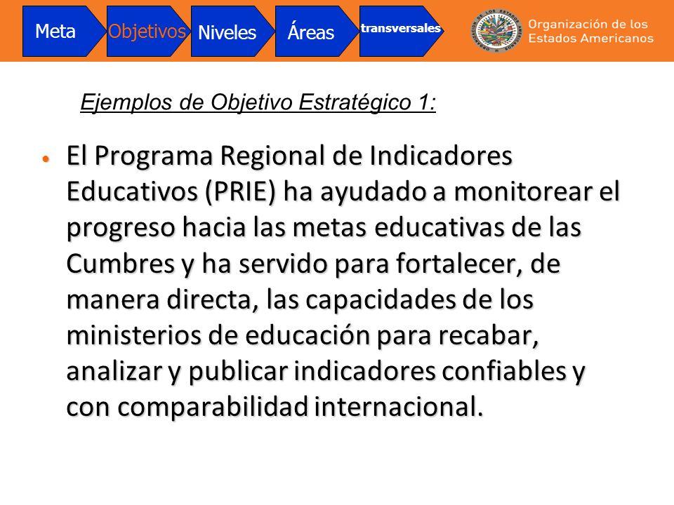 El Programa Regional de Indicadores Educativos (PRIE) ha ayudado a monitorear el progreso hacia las metas educativas de las Cumbres y ha servido para