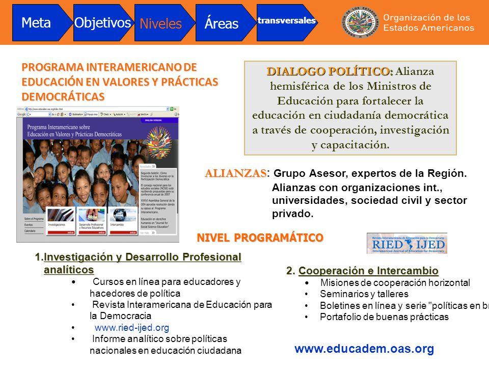 PROGRAMA INTERAMERICANO DE EDUCACIÓN EN VALORES Y PRÁCTICAS DEMOCRÁTICAS DIALOGO POLÍTICO: DIALOGO POLÍTICO: Alianza hemisférica de los Ministros de E