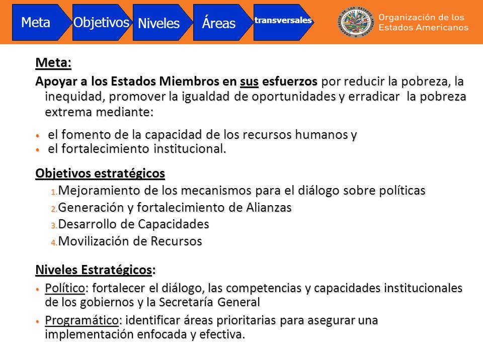 Áreas de Acción: 1.Desarrollo social y generación de empleo productivo 2.