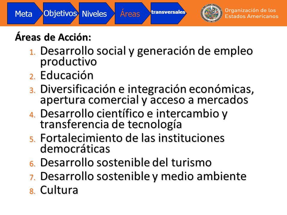 Áreas de Acción: 1. Desarrollo social y generación de empleo productivo 2. Educación 3. Diversificación e integración económicas, apertura comercial y