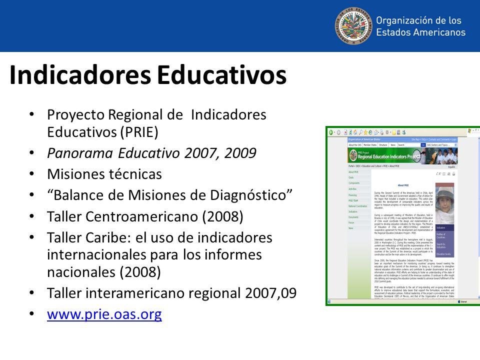 Desarrollo y Educación de la Primera Infancia Compromiso Hemisférico por la Educación de la Primera Infancia (Cartagena 2007) Proyectos Políticas y estrategias para una transición exitosa del niño hacia la socialización y la escuela (investigación, 2 simposios interamericanos) Tendencias de las políticas de transición en Comunidades indígenas, rurales y de frontera (Fundación Bernard Van Leer) Expansión del compromiso hemisférico por la educación de la primera infancia a través de la tecnología y las redes de comunicación (CIDA) Consolidando la educación infantil temprana en el Caribe a través de la cooperación técnica con Chile (OEA, Chile, CARICOM) La evaluación educativa orientada a la calidad: seguimiento al compromiso por la primera infancia Proyecto Chile-Caribe (Chile, CARICOM) Curso en línea: Introducción en estrategias de atención para la primera infancia de cero a tres años Alianzas: UNICEF, Van Leer, OEI, UNESCO, CAF, AMEI, CECC-SICA, JUNJI, socios nacionales, universidades, etc