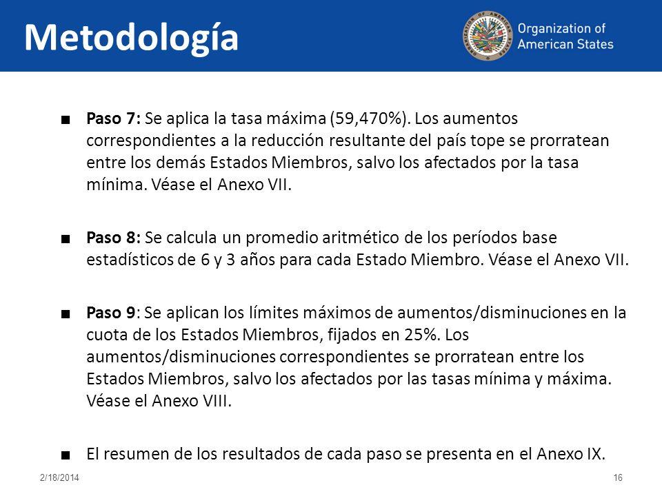 2/18/201416 Paso 7: Se aplica la tasa máxima (59,470%).