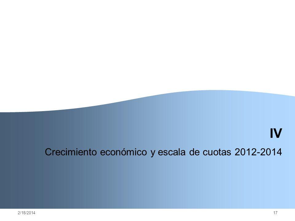 2/18/201417 IV Crecimiento económico y escala de cuotas 2012-2014