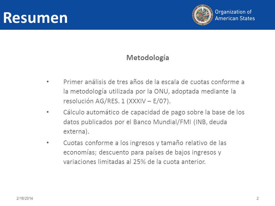 Resumen Metodología Primer análisis de tres años de la escala de cuotas conforme a la metodología utilizada por la ONU, adoptada mediante la resolución AG/RES.