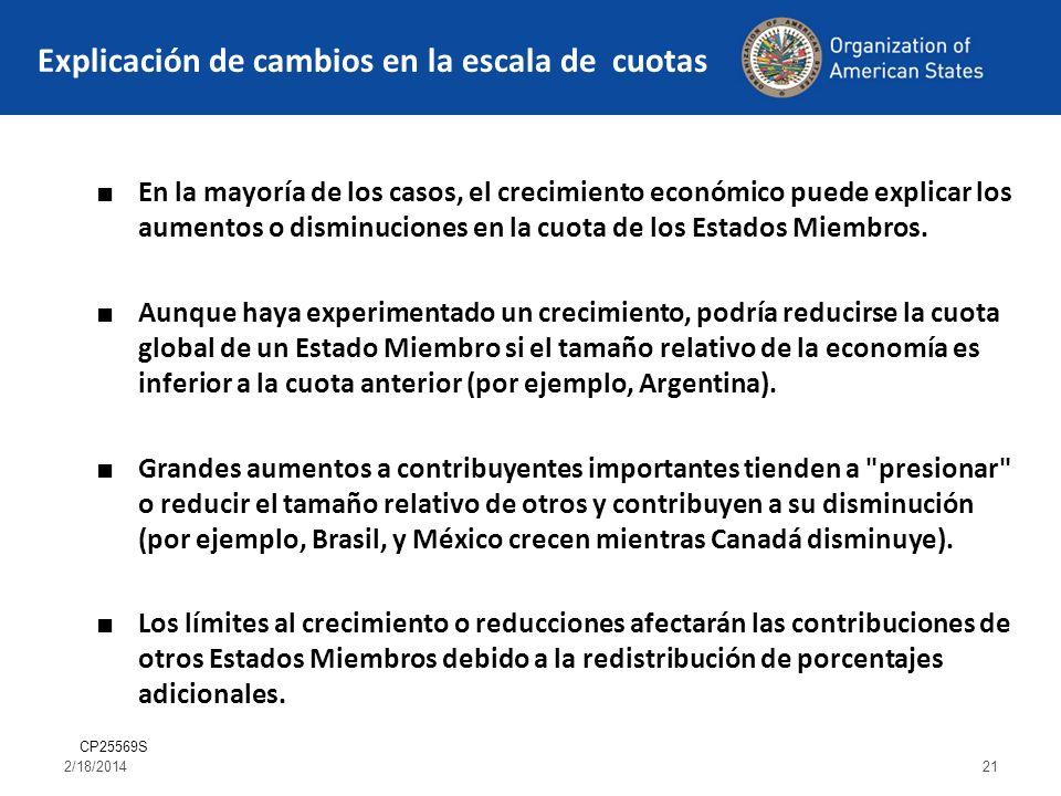 2/18/201421 En la mayoría de los casos, el crecimiento económico puede explicar los aumentos o disminuciones en la cuota de los Estados Miembros.
