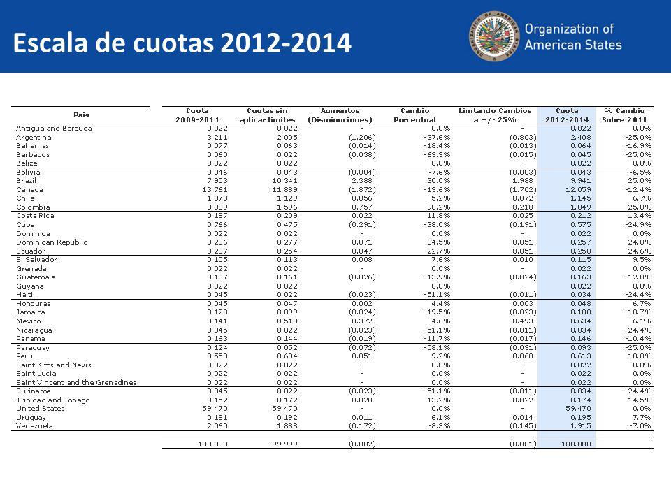 Contenido I.Antecedentes II.Capacidad de pago III.Metodología IV.Crecimiento económico y escala de cuotas 2012-2014 2/18/20144