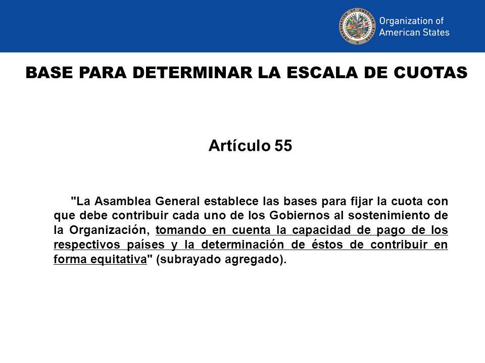 1948 Se constituye la OEA.