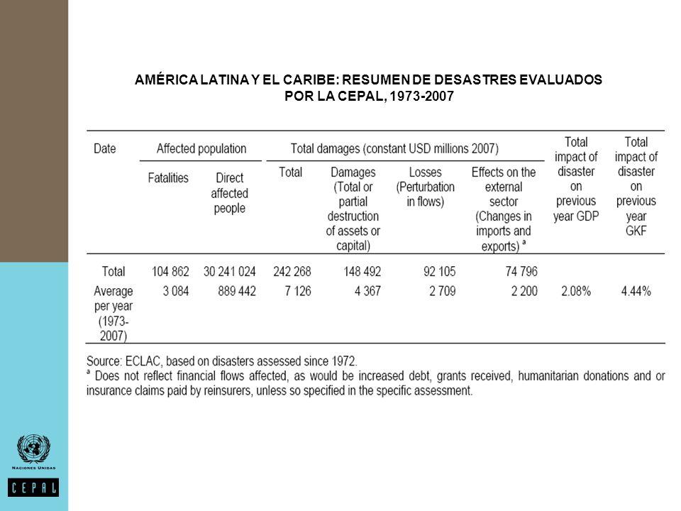 AMÉRICA LATINA Y EL CARIBE: RESUMEN DE DESASTRES EVALUADOS POR LA CEPAL, 1973-2007