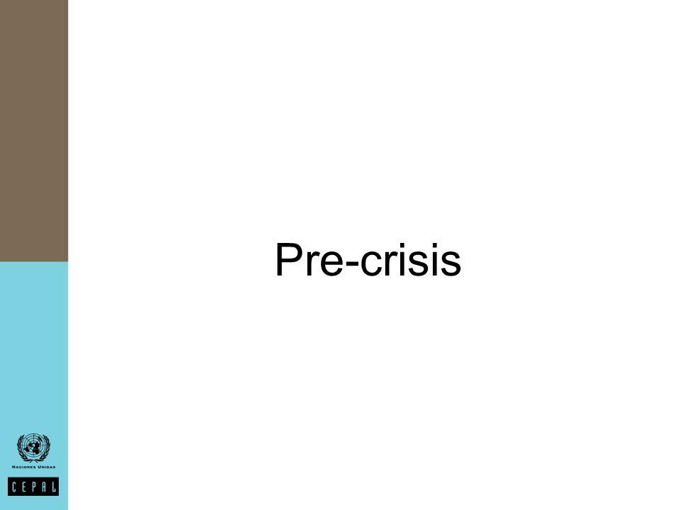 Pre-crisis