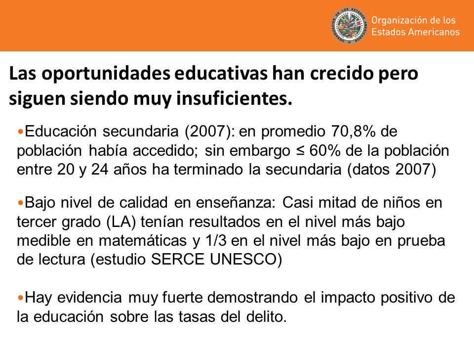 Las oportunidades educativas han crecido pero siguen siendo muy insuficientes.