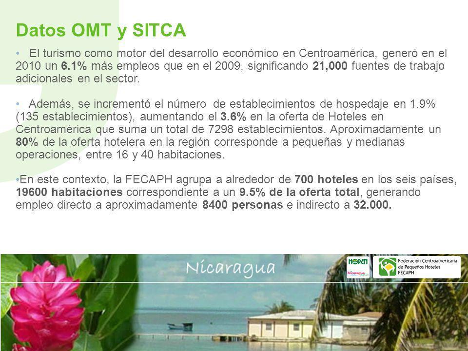 Datos OMT y SITCA El turismo como motor del desarrollo económico en Centroamérica, generó en el 2010 un 6.1% más empleos que en el 2009, significando