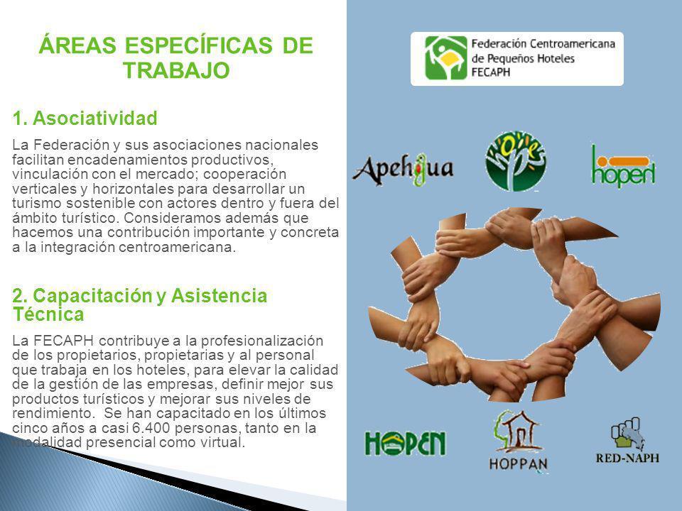 ÁREAS ESPECÍFICAS DE TRABAJO 1. Asociatividad La Federación y sus asociaciones nacionales facilitan encadenamientos productivos, vinculación con el me