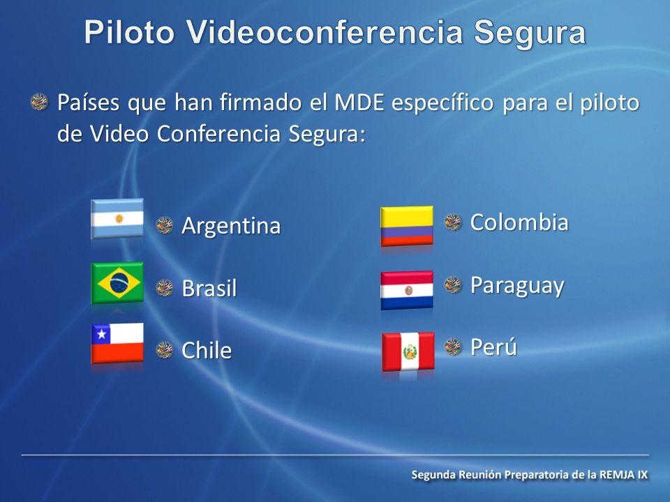 ArgentinaBrasilChile ColombiaParaguayPerú Países que han firmado el MDE específico para el piloto de Video Conferencia Segura: