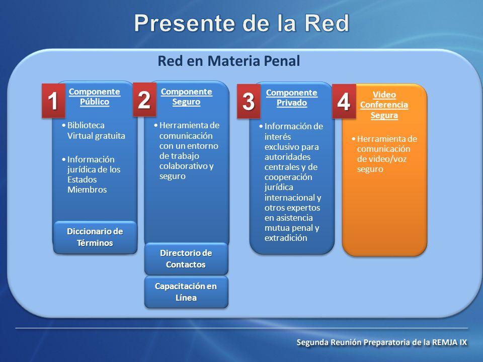 Red en Materia Penal Video Conferencia Segura Herramienta de comunicación de video/voz seguro Video Conferencia Segura Herramienta de comunicación de