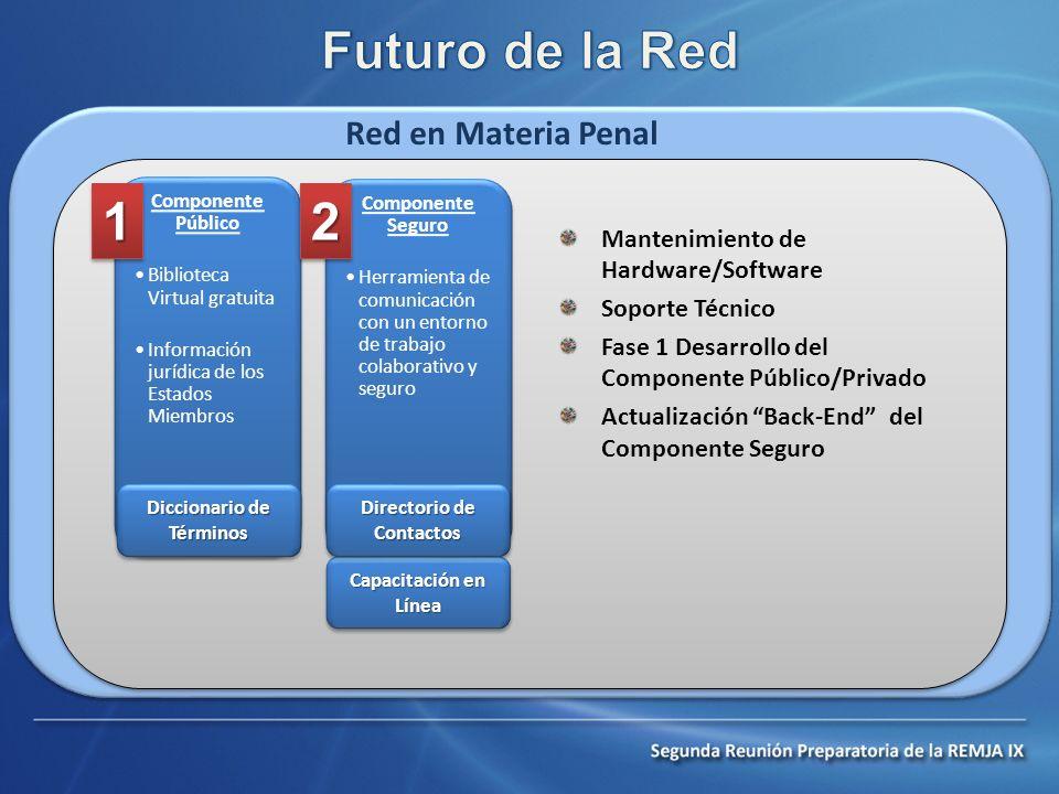 Red en Materia Penal Componente Seguro Herramienta de comunicación con un entorno de trabajo colaborativo y seguro Componente Seguro Herramienta de co