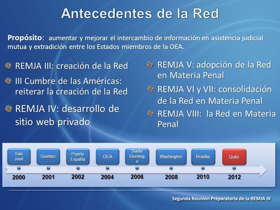 20002001 2002 2004 2006 2008 2010 2012 Propósito: aumentar y mejorar el intercambio de información en asistencia judicial mutua y extradición entre los Estados miembros de la OEA.