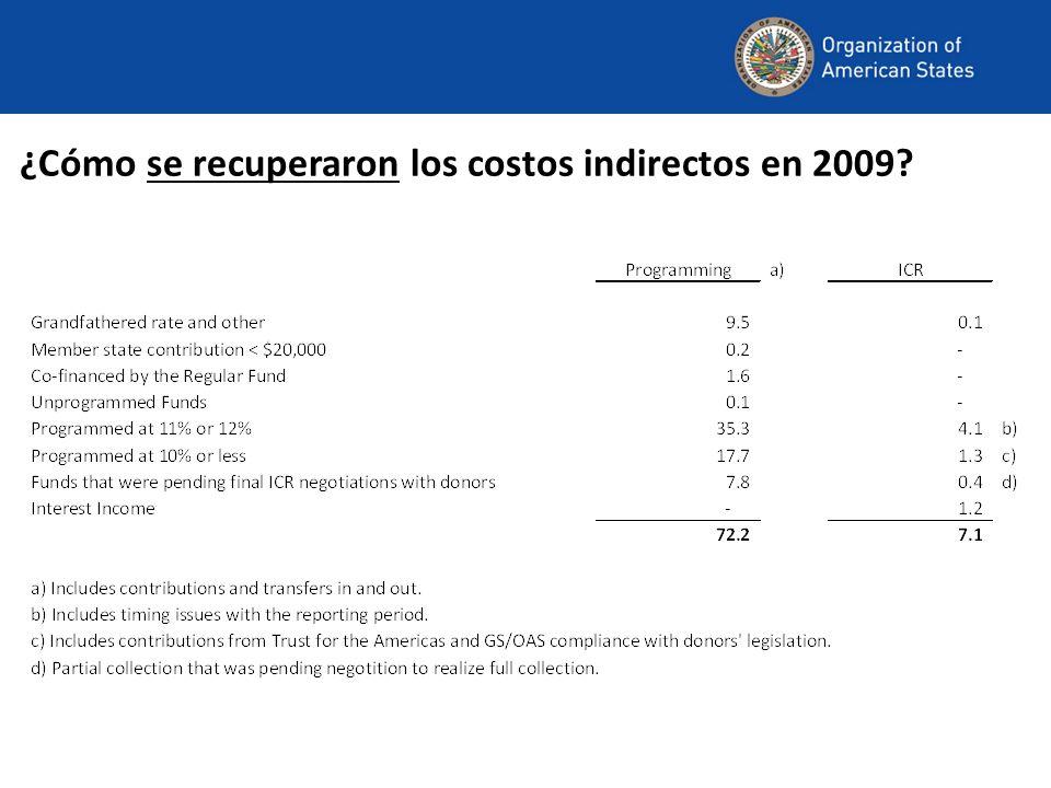 ¿Cómo se recuperaron los costos indirectos en 2009