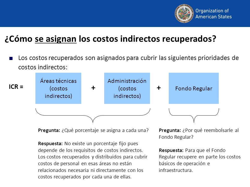 ¿Cómo se asignan los costos indirectos recuperados? Los costos recuperados son asignados para cubrir las siguientes prioridades de costos indirectos: