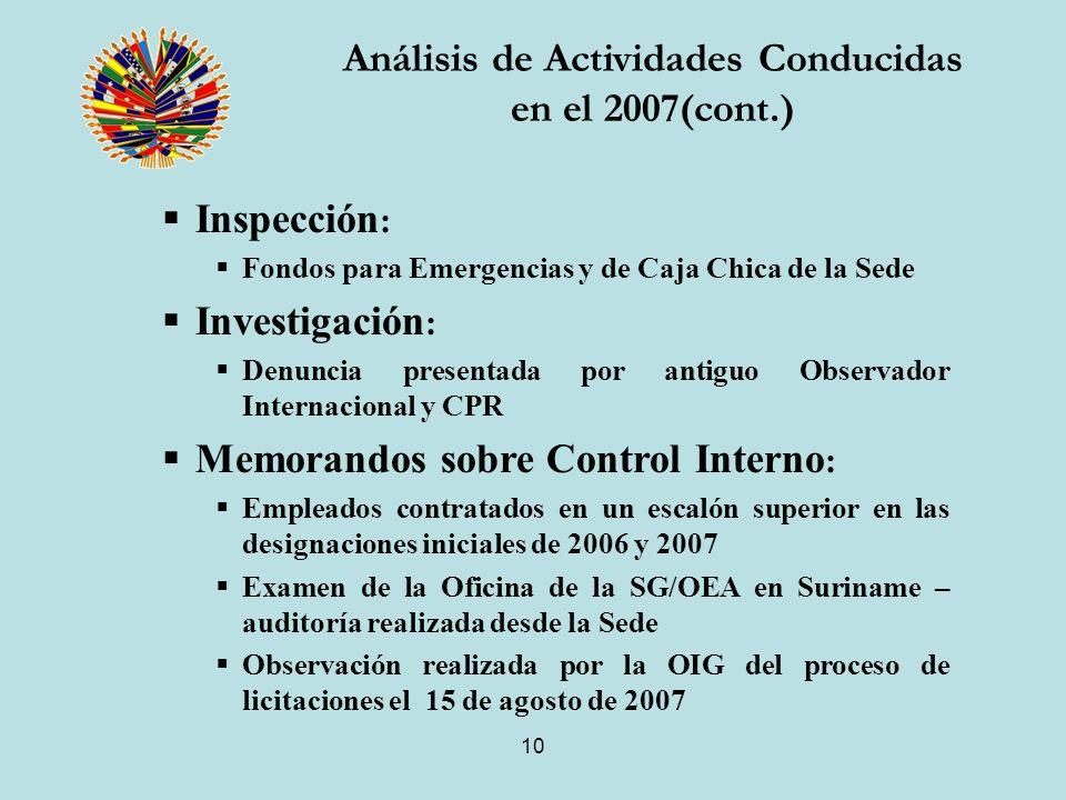 10 Análisis de Actividades Conducidas en el 2007(cont.) Inspección : Fondos para Emergencias y de Caja Chica de la Sede Investigación : Denuncia presentada por antiguo Observador Internacional y CPR Memorandos sobre Control Interno : Empleados contratados en un escalón superior en las designaciones iniciales de 2006 y 2007 Examen de la Oficina de la SG/OEA en Suriname – auditoría realizada desde la Sede Observación realizada por la OIG del proceso de licitaciones el 15 de agosto de 2007