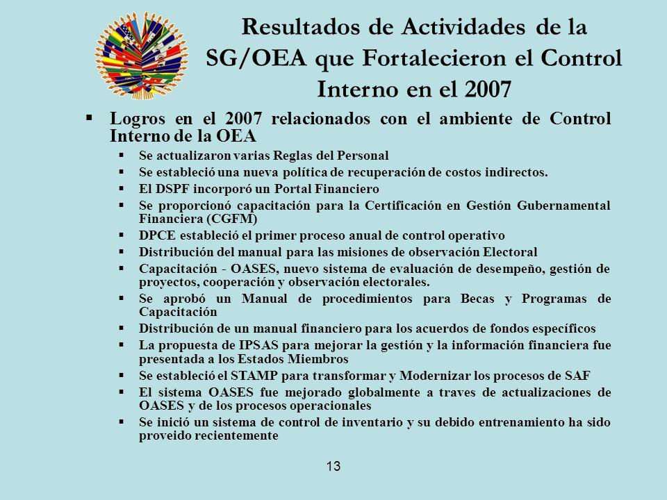 13 Logros en el 2007 relacionados con el ambiente de Control Interno de la OEA Se actualizaron varias Reglas del Personal Se estableció una nueva política de recuperación de costos indirectos.