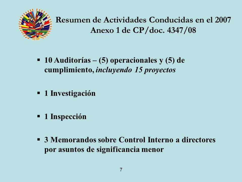 7 Resumen de Actividades Conducidas en el 2007 Anexo 1 de CP/doc.