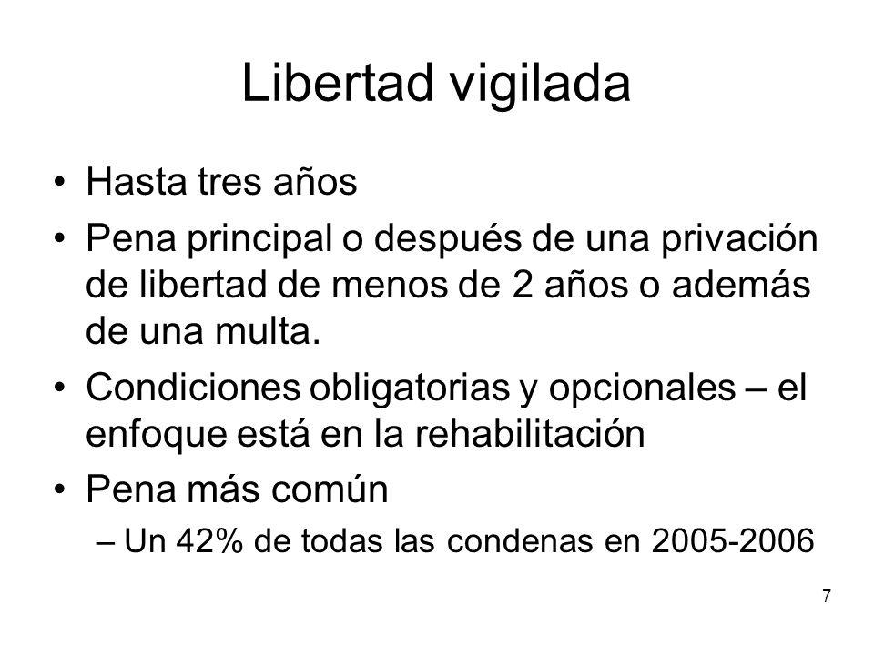 7 Libertad vigilada Hasta tres años Pena principal o después de una privación de libertad de menos de 2 años o además de una multa.