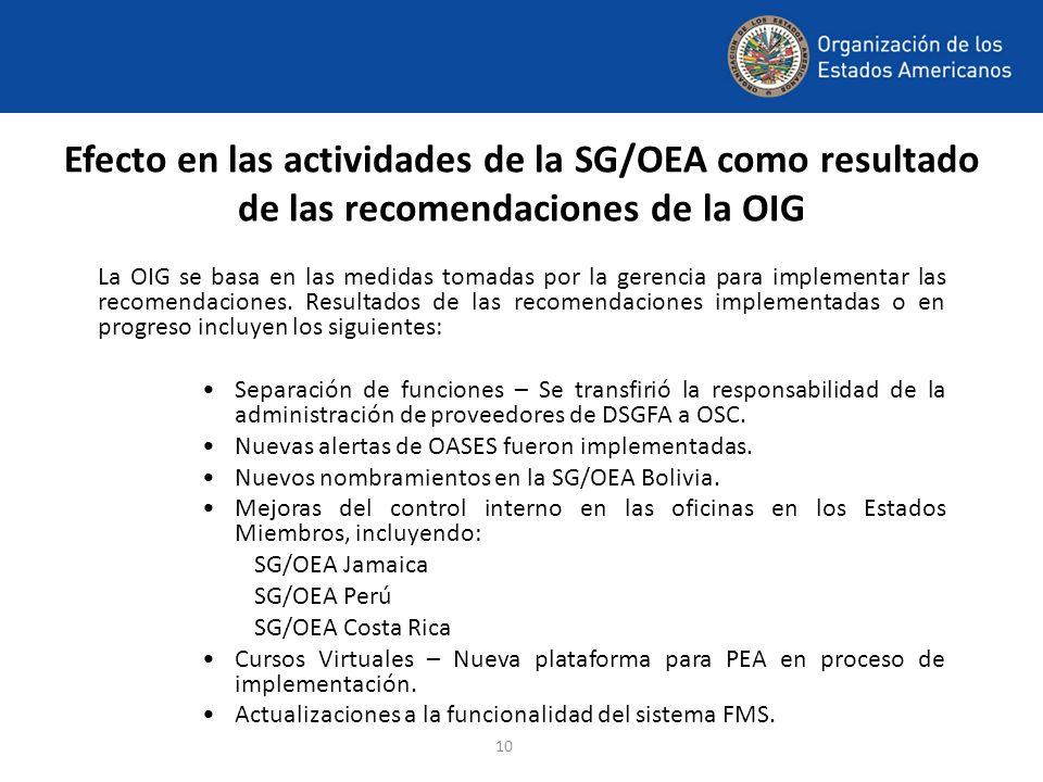 10 Efecto en las actividades de la SG/OEA como resultado de las recomendaciones de la OIG La OIG se basa en las medidas tomadas por la gerencia para i