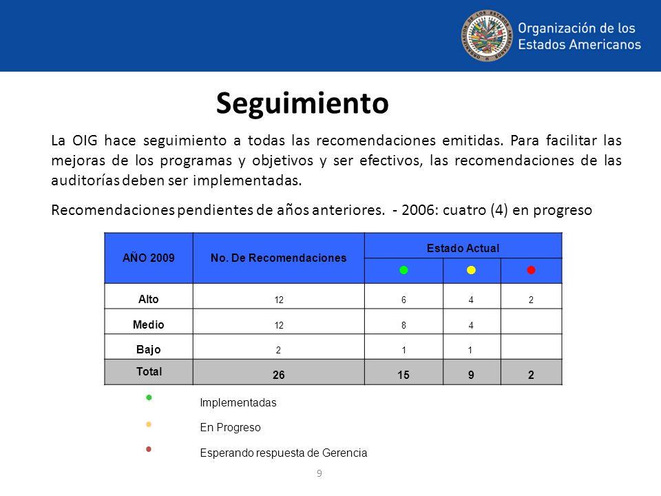 9 Seguimiento La OIG hace seguimiento a todas las recomendaciones emitidas. Para facilitar las mejoras de los programas y objetivos y ser efectivos, l