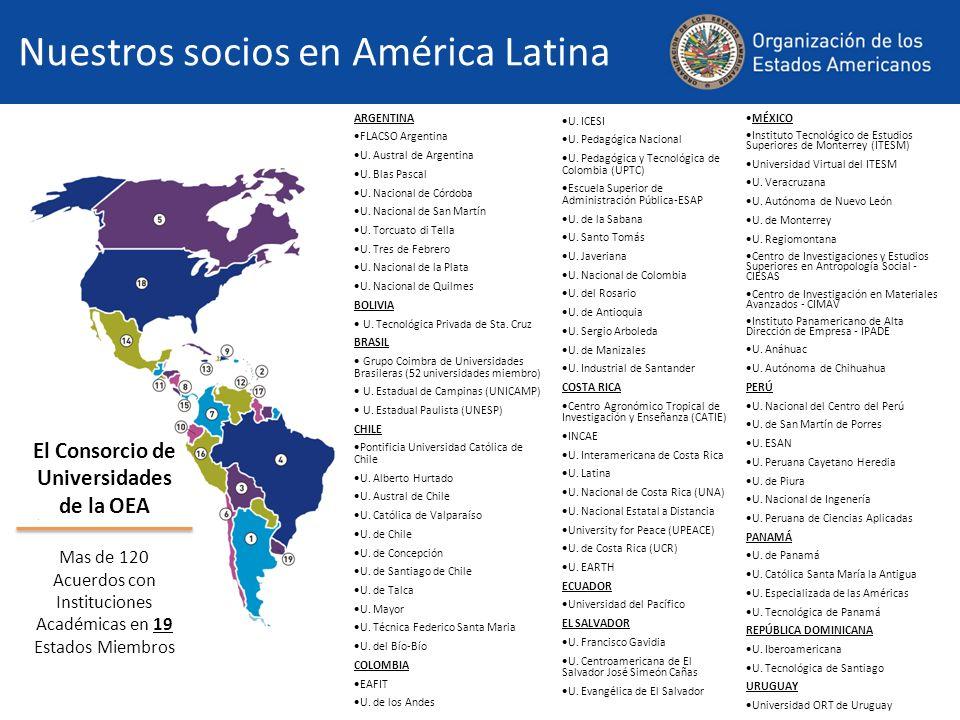 Nuestros socios en América Latina El Consorcio de Universidades de la OEA Mas de 120 Acuerdos con Instituciones Académicas en 19 Estados Miembros ARGE