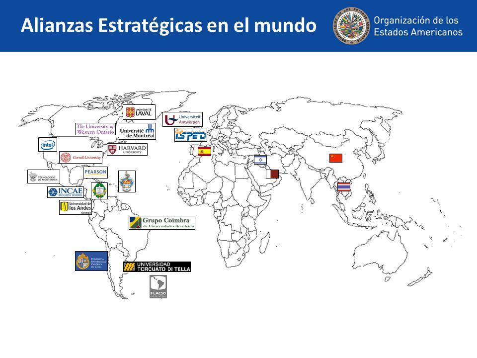Alianzas Estratégicas en el mundo