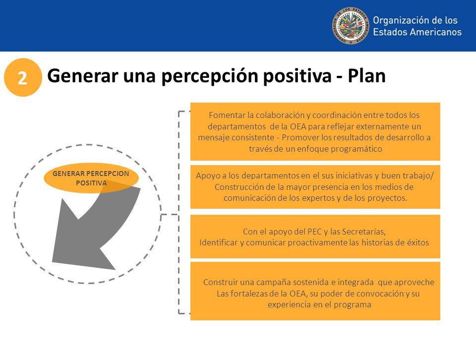 Generar una percepción positiva - Plan Fomentar la colaboración y coordinación entre todos los departamentos de la OEA para reflejar externamente un mensaje consistente - Promover los resultados de desarrollo a través de un enfoque programático Apoyo a los departamentos en el sus iniciativas y buen trabajo/ Construcción de la mayor presencia en los medios de comunicación de los expertos y de los proyectos.