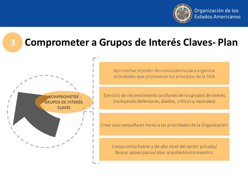 Comprometer a Grupos de Interés Claves- Plan Aprovechar el poder de convocatoria para organizar actividades que promuevan los principios de la OEA Crear una campaña en torno a las prioridades de la Organización Compromiso fuerte y de alto nivel del sector privado/ Buscar apoyo para el plan arquitectónico maestro.