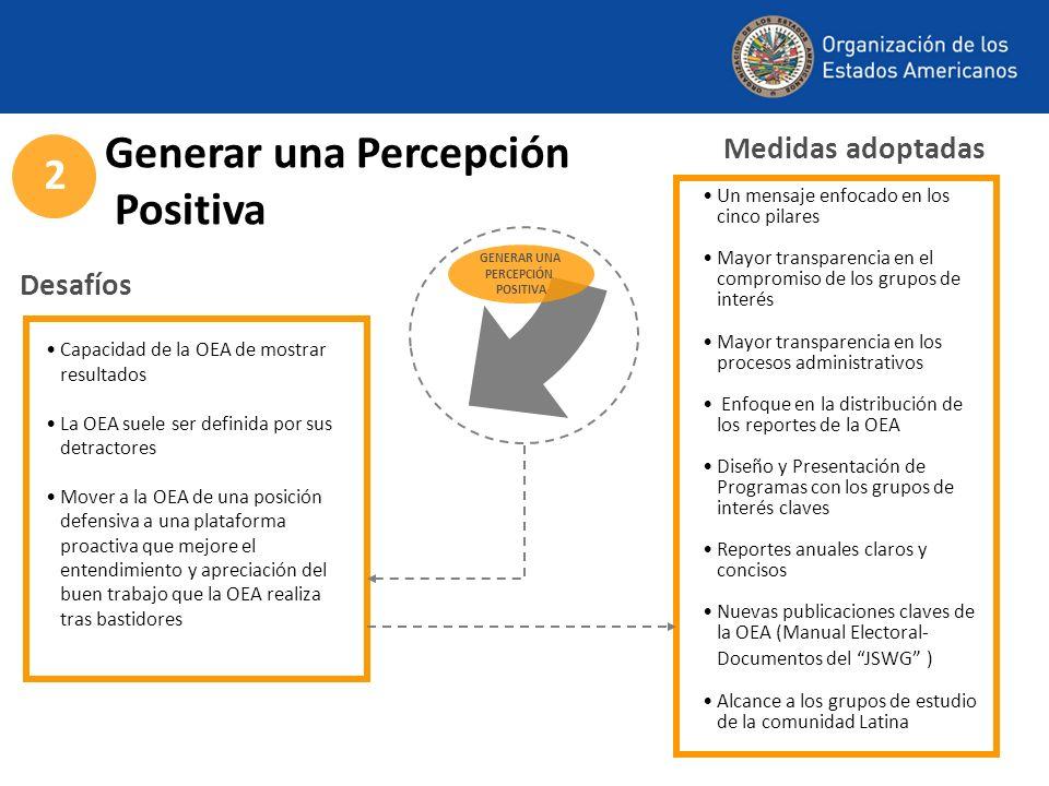 Generar una Percepción Positiva Desafíos GENERAR UNA PERCEPCIÓN POSITIVA Capacidad de la OEA de mostrar resultados La OEA suele ser definida por sus detractores Mover a la OEA de una posición defensiva a una plataforma proactiva que mejore el entendimiento y apreciación del buen trabajo que la OEA realiza tras bastidores Un mensaje enfocado en los cinco pilares Mayor transparencia en el compromiso de los grupos de interés Mayor transparencia en los procesos administrativos Enfoque en la distribución de los reportes de la OEA Diseño y Presentación de Programas con los grupos de interés claves Reportes anuales claros y concisos Nuevas publicaciones claves de la OEA (Manual Electoral- Documentos del JSWG ) Alcance a los grupos de estudio de la comunidad Latina 2 Medidas adoptadas