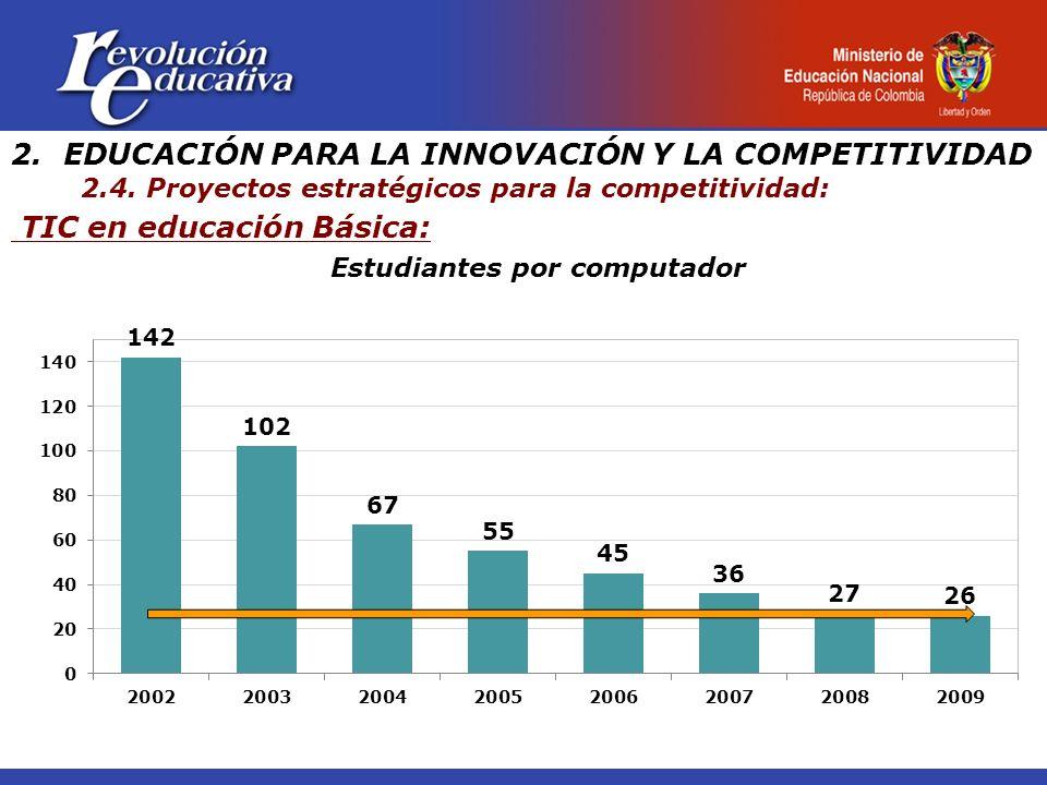 2.EDUCACIÓN PARA LA INNOVACIÓN Y LA COMPETITIVIDAD 2.4. Proyectos estratégicos para la competitividad: Estudiantes por computador