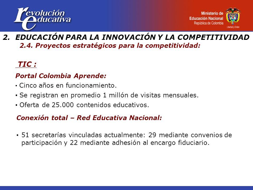 TIC : Portal Colombia Aprende: Cinco años en funcionamiento. Se registran en promedio 1 millón de visitas mensuales. Oferta de 25.000 contenidos educa