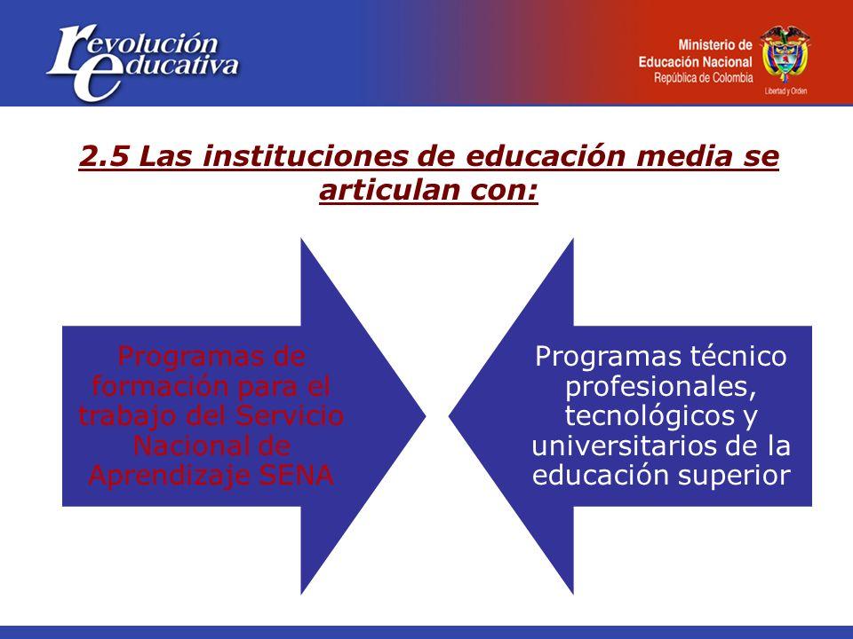 2.5 Las instituciones de educación media se articulan con: Programas de formación para el trabajo del Servicio Nacional de Aprendizaje SENA Programas técnico profesionales, tecnológicos y universitarios de la educación superior