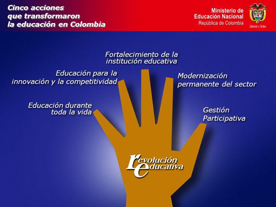 Cinco acciones que transformaron la educación en Colombia Cinco acciones que transformaron la educación en Colombia Educación para la innovación y la competitividad Educación para la innovación y la competitividad Educación durante toda la vida Fortalecimiento de la institución educativa Modernización permanente del sector Modernización permanente del sector Gestión Participativa Gestión Participativa