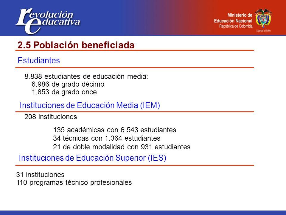 Estudiantes 8.838 estudiantes de educación media: 6.986 de grado décimo 1.853 de grado once Instituciones de Educación Media (IEM) 2.5 Población benef