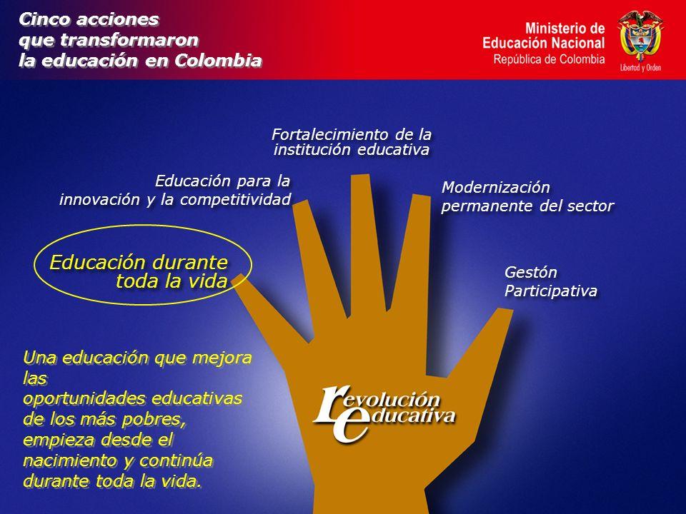 Cinco acciones que transformaron la educación en Colombia Cinco acciones que transformaron la educación en Colombia Educación para la innovación y la competitividad Educación para la innovación y la competitividad Educación durante toda la vida Fortalecimiento de la institución educativa Modernización permanente del sector Modernización permanente del sector Gestón Participativa Gestón Participativa Una educación que mejora las oportunidades educativas de los más pobres, empieza desde el nacimiento y continúa durante toda la vida.