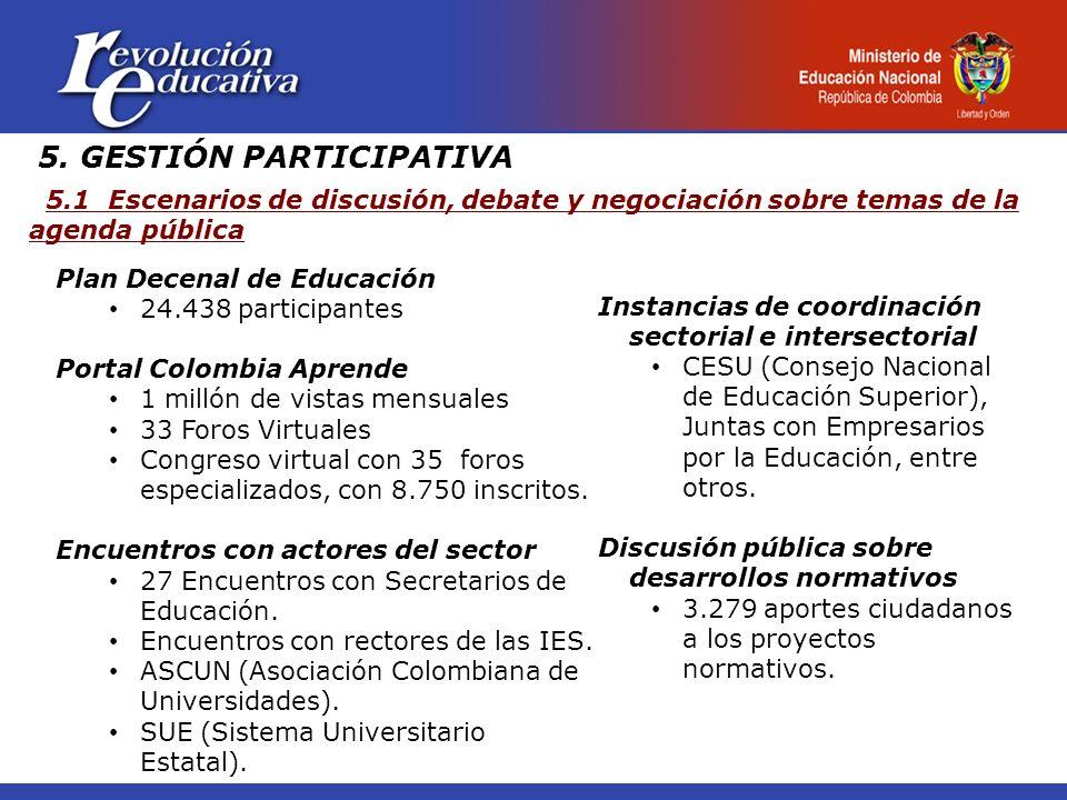 5. GESTIÓN PARTICIPATIVA 5.1 Escenarios de discusión, debate y negociación sobre temas de la agenda pública Instancias de coordinación sectorial e int