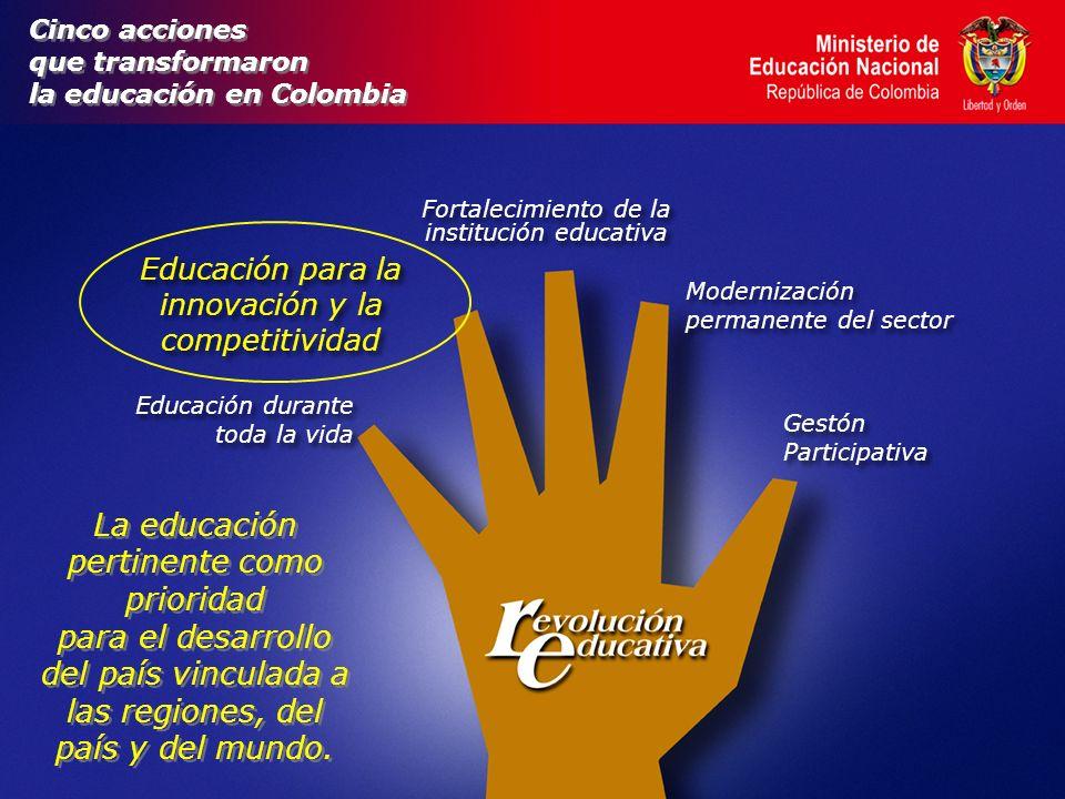 Cinco acciones que transformaron la educación en Colombia Cinco acciones que transformaron la educación en Colombia Educación para la innovación y la competitividad Educación para la innovación y la competitividad Educación durante toda la vida Educación durante toda la vida Fortalecimiento de la institución educativa Modernización permanente del sector Modernización permanente del sector Gestón Participativa Gestón Participativa La educación pertinente como prioridad para el desarrollo del país vinculada a las regiones, del país y del mundo.